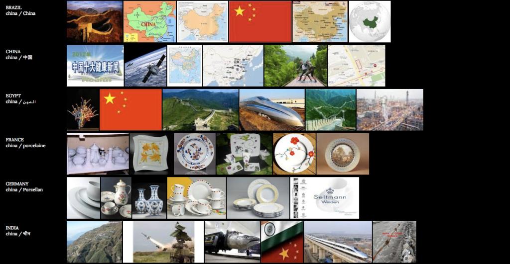 China Image Atlas