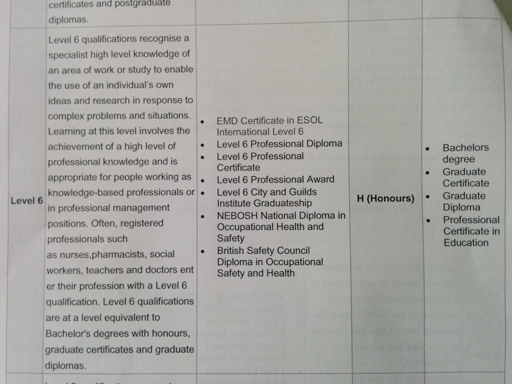 National Qualifications Framework