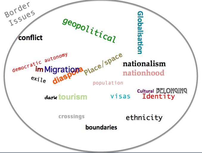 CCC-VCB borders