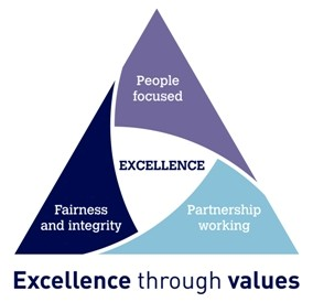 BCU Core-Values