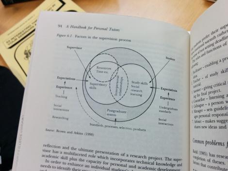 teaching books 3