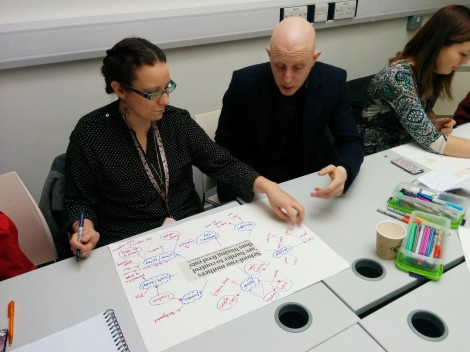 Curatorial concept mapping workshop 4