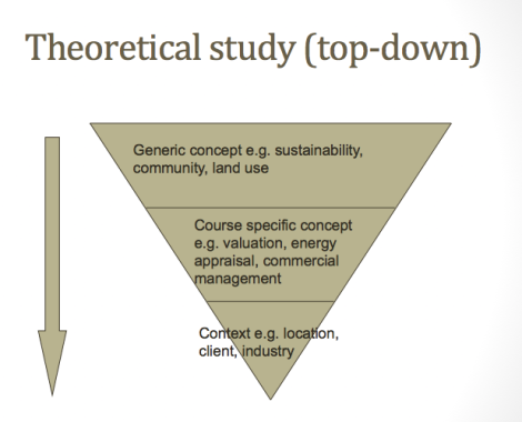 Theoretical top-down