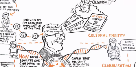 Sir Ken Robinson RSA Animate 2