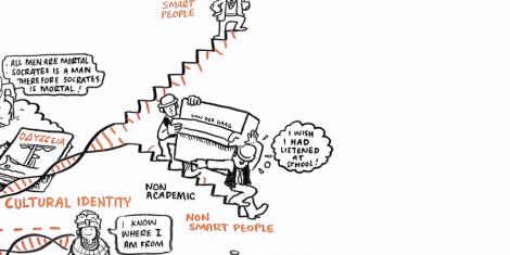 Sir Ken Robinson RSA Animate 3