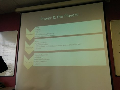 Curriculum Design 3 Power and the Players