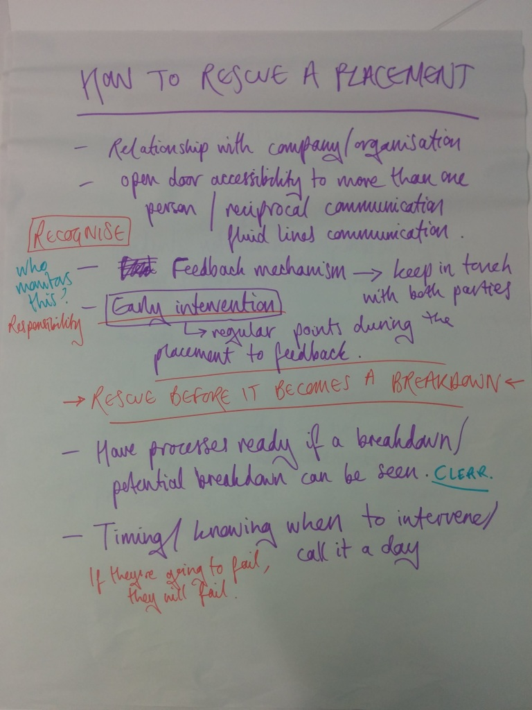 Breakdown of Placements 3
